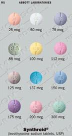 Viagra dose high blood pressure